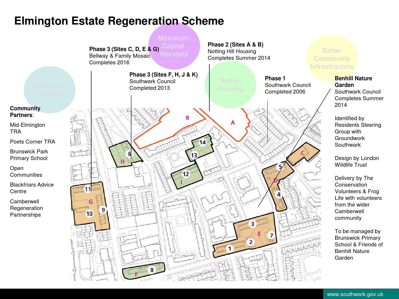 Elmington Estate Regeneration